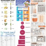 7 Great Kitchen Cheat Sheets & More | Best Of The Weekend Party