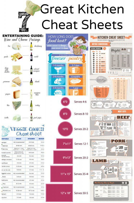 7 Great Kitchen Cheat Sheets & More
